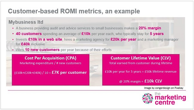 Customer-based ROMI metrics, an example-1