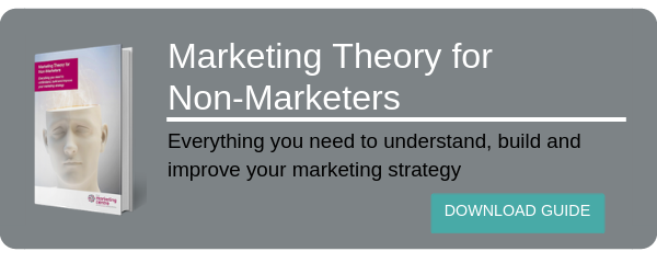 Marketing Theory for Non-Marketers